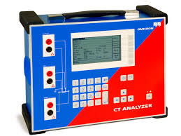 Omicron CT Analyzer